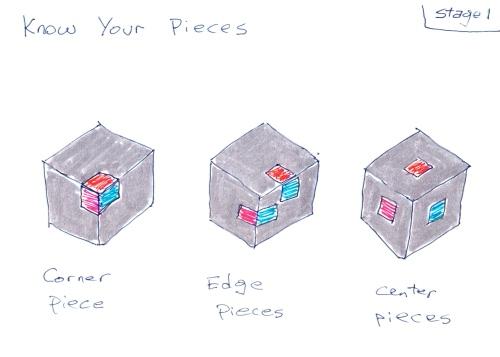 2015__Elisha_Rubiks_Cube_1_0