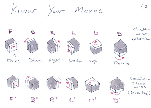 2015__Elisha_Rubiks_Cube_1_2