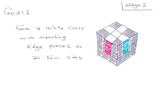 2015__Elisha_Rubiks_Cube_2_0