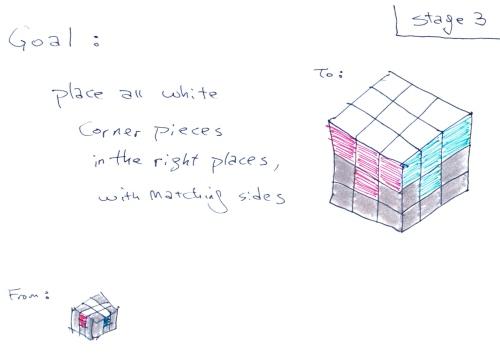 2015__Elisha_Rubiks_Cube_3_0