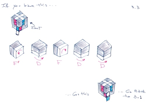 2015__Elisha_Rubiks_Cube_3_3