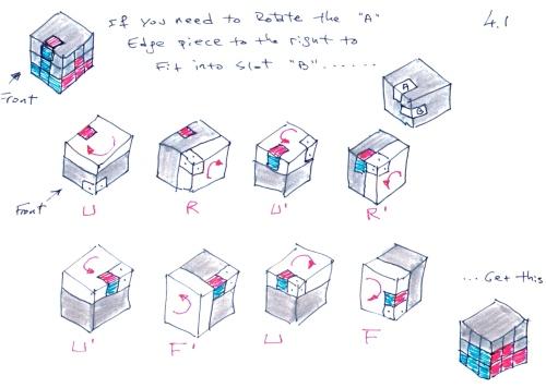 2015__Elisha_Rubiks_Cube_4_1