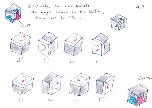 2015__Elisha_Rubiks_Cube_4_2
