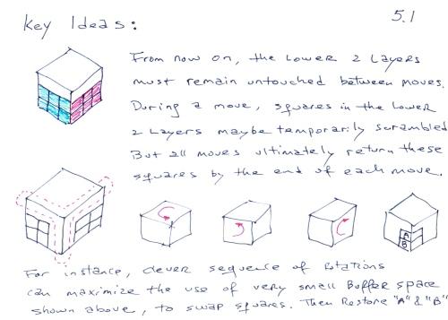 2015__Elisha_Rubiks_Cube_5_1