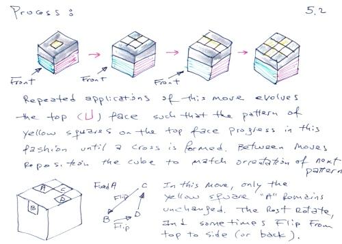 2015__Elisha_Rubiks_Cube_5_2