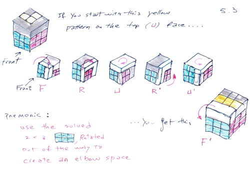 2015__Elisha_Rubiks_Cube_5_3