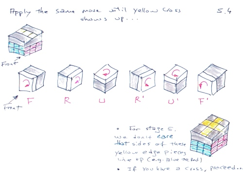 2015__Elisha_Rubiks_Cube_5_4