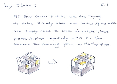 2015__Elisha_Rubiks_Cube_6_1