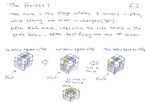 2015__Elisha_Rubiks_Cube_6_2