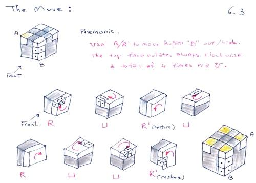 2015__Elisha_Rubiks_Cube_6_3