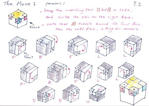 2015__Elisha_Rubiks_Cube_7_2
