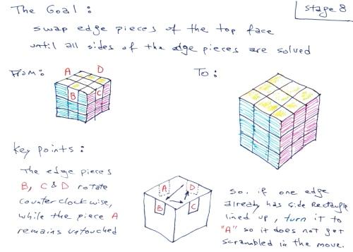 2015__Elisha_Rubiks_Cube_8_0