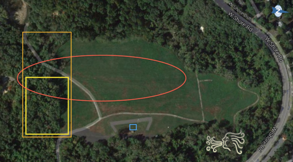Geometry of the Aerodrome, wind, flight path (red), Greater Corner (orange) and the Corner proper (yellow)