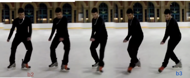 Skating from b2 to b3