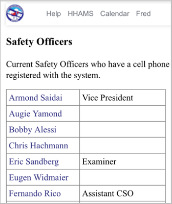 Safety officer list